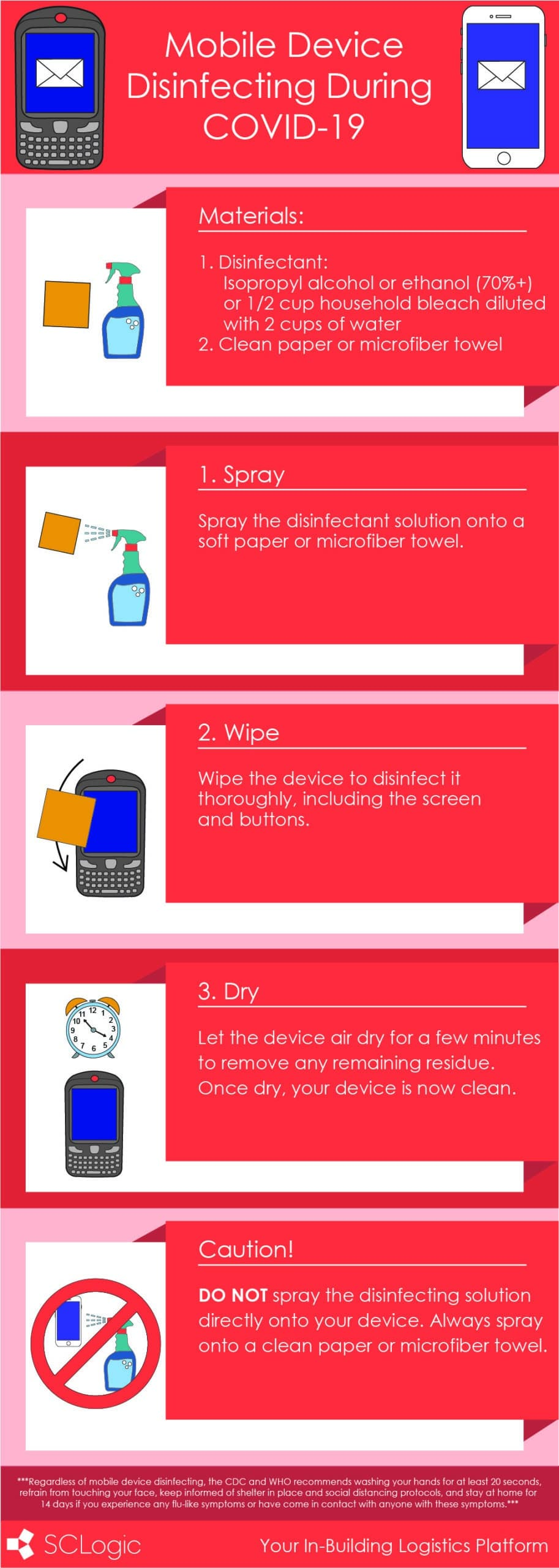Infographic from SCLogic showing mobile disinfecting tips during the COVID-19 pandemic.
